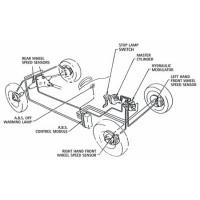 ABS Parts