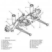 Rear Non Air suspension