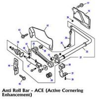 ACE (Active Cornering Enhancement) parts