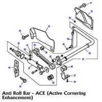 Buy Land Rover Discovery 2 ACE (Active Cornering Enhancement) Online